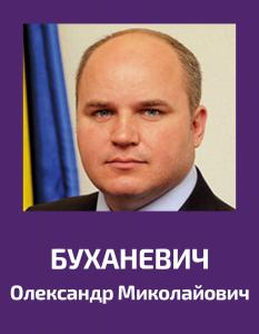 Buhanevych