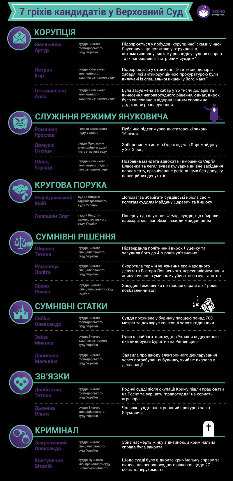 infographics-web