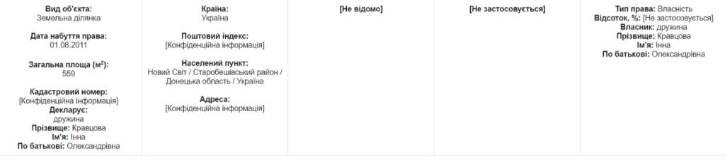 kravtsov-e